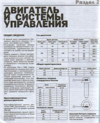 RENAULT MEGANE III c 2008