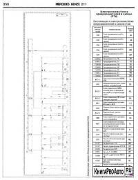w211 инструкция по ремонту