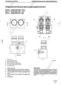 Service Manual RU
