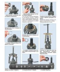 инструкция по ремонту smart