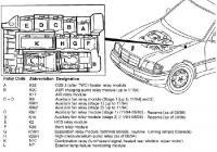 ... и реле Mercedes Benz C класс (W202