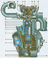 газель 405 двигатель ремонт головки