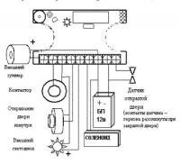 инструкция по эксплуатации ваз 21099 карбюратор
