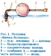 Правильное подключение стиральной м.