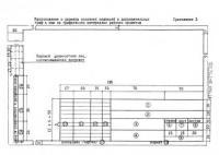 Документация к стойкам FANUC