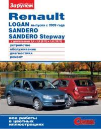 Мануал по ремонту Renault